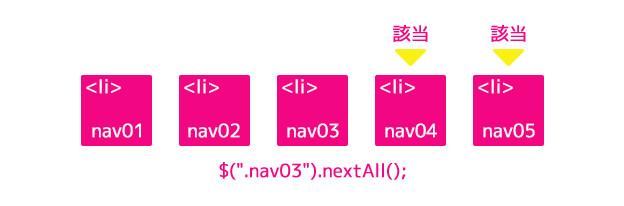 slide02_nextAll