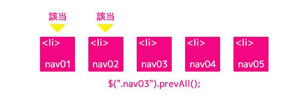 slide02_prevAll