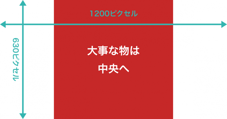 アイキャッチ画像の適切なサイズは1200×630ピクセル